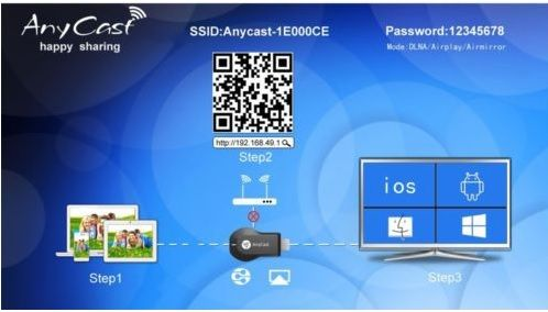AnyCast, la alternativa china a Chromecast