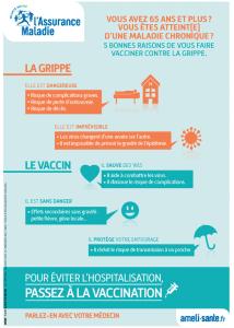 campagne antigrippe 2015