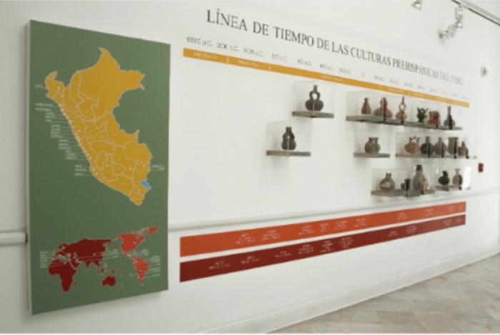 ceramiche del museo nacional andrés del castillo