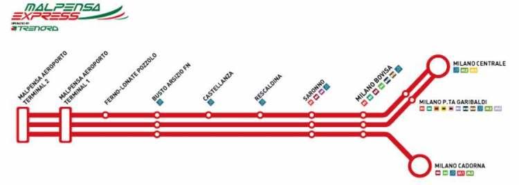 mappa del trasporto ferroviario da e per l'aeroporto di malpensa