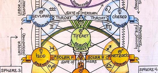 Le origini dell'Albero della Vita