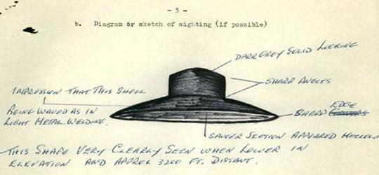 Fenomeno UFO - Freedom of Information Act