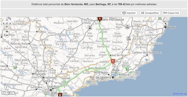 Rota de Belo Horizonte até Bertioga - Viagem de Carro
