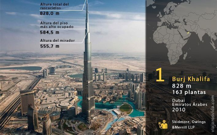 Viajaresvida - vista aerea de Burj Khalifa en Dubai