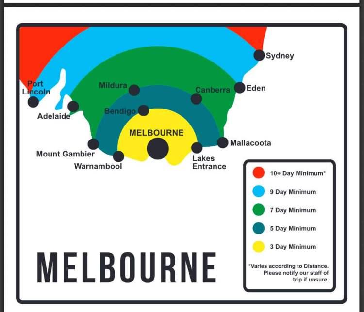 minimum rental camper australia