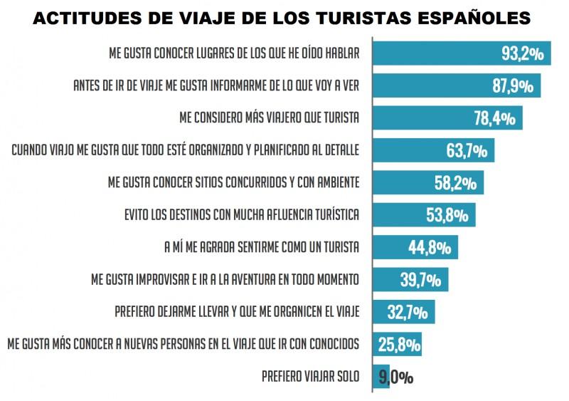 TURISTAS_Y_VIAJEROS