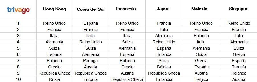 paises_europa_asiaticos