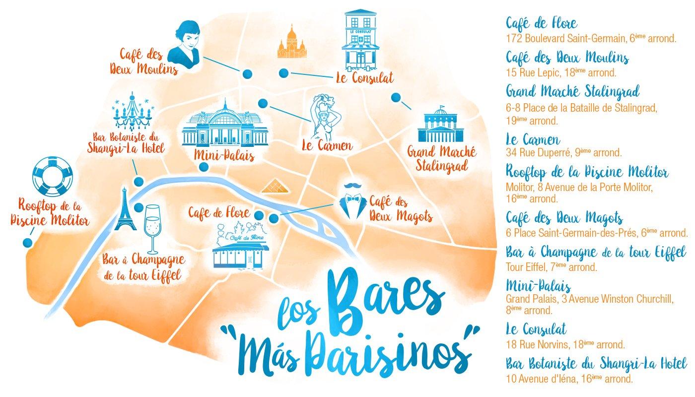 Cafés parisinos