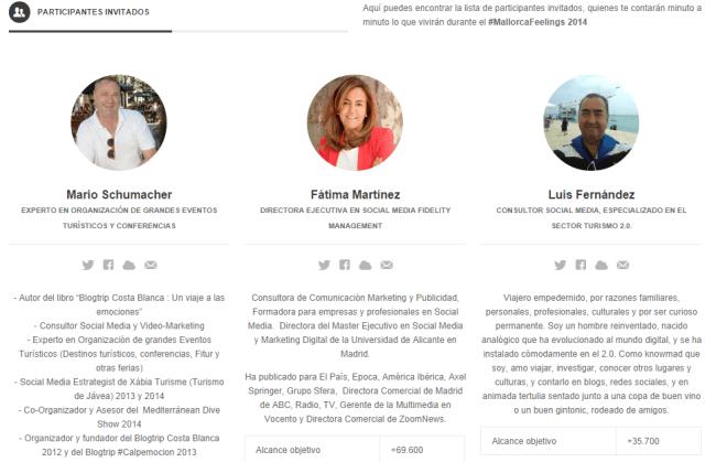 Blogtrip participantes Mallorca