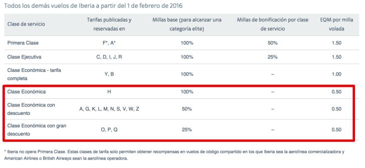 AAdvantage 2016 - EQM en Iberia