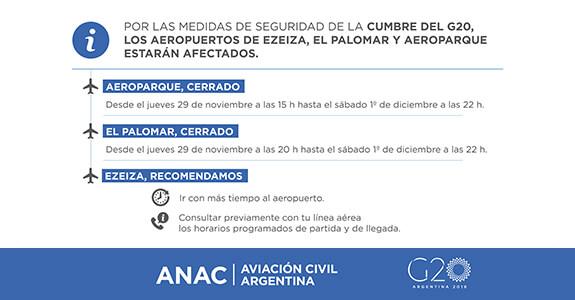 ANAC - Aeropuertos Cerrados