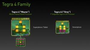 Diferenças entre o Tegra4 e Tegra4i