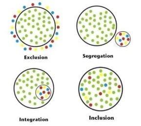 Inclusion picture