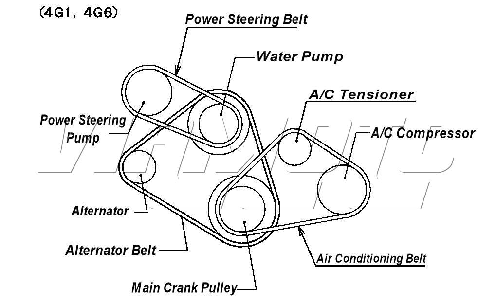 1999 Mitsubishi Eclipse Timing Belt Diagrams Html