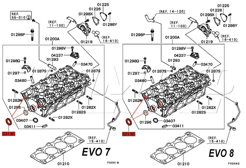 Mitsubishi Motor: Mitsubishi Evo 8 Engine Oil