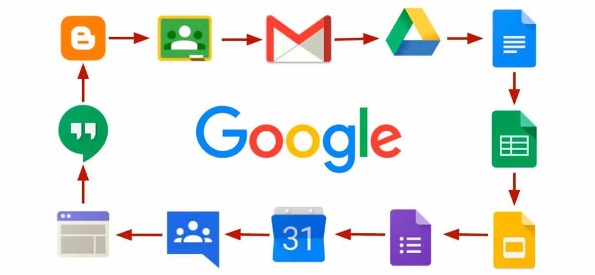 Beberapa Aplikasi Dari Google