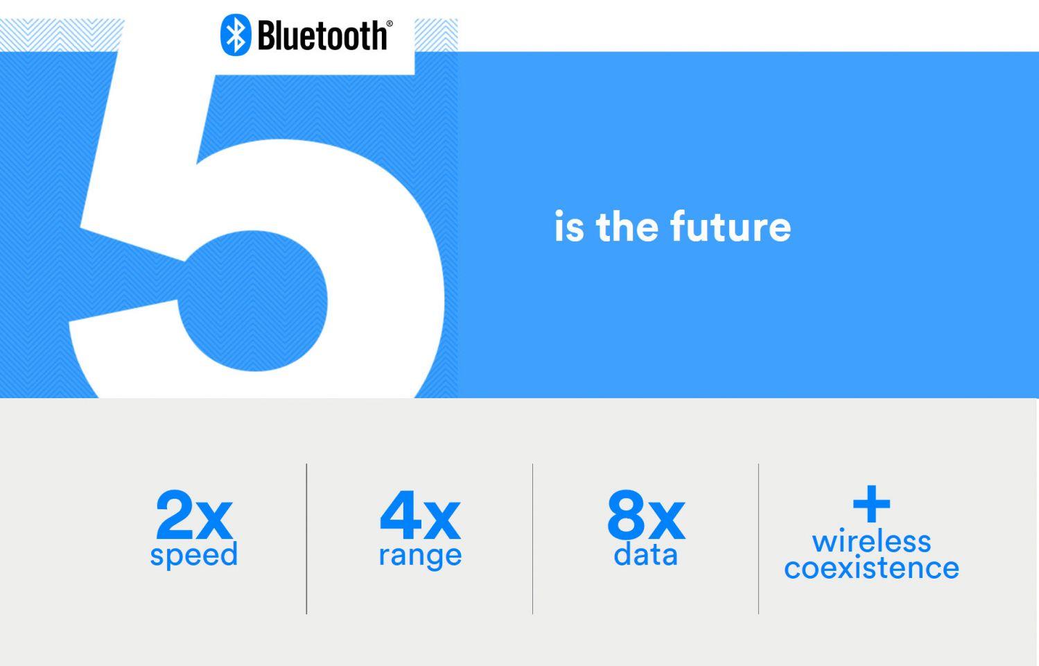 Teknologi Bluetooth 5.x