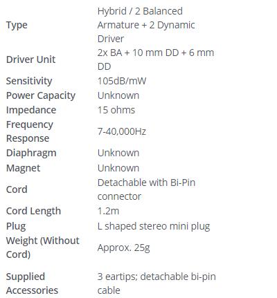 Keterangan Spesifikasi Pada Earphone In-ear Monitor