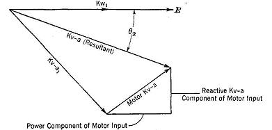 Brushless Motors Circuit Diagram DC Motor Diagram Wiring