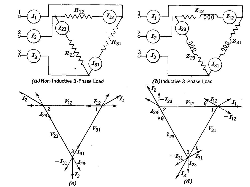 The Balanced Three-Phase Delta-Connected Load