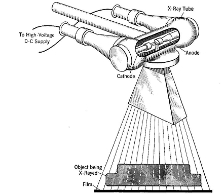 diagram of x-ray tube