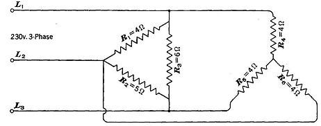 2 Wattmeter method power factor