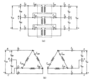Circuit analysis: Three  Phase Circuits