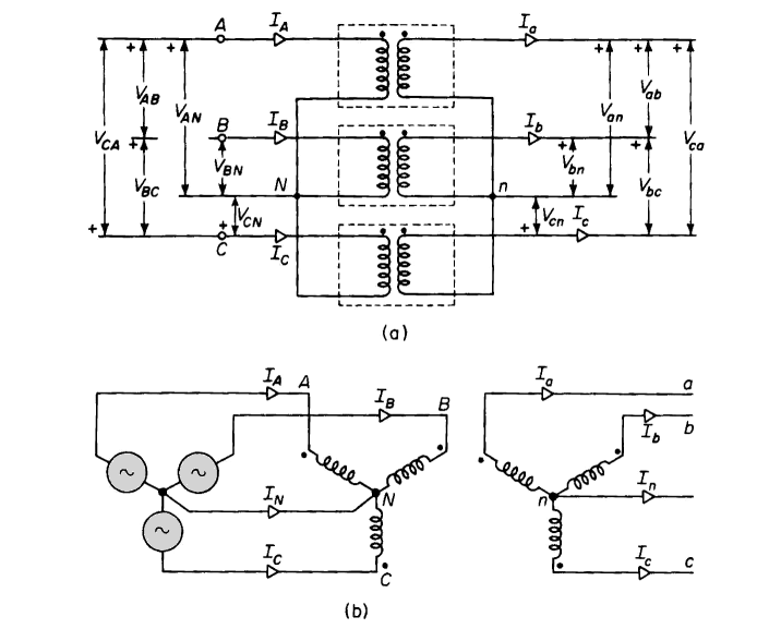 three phase wiring diagrams for transformers uverse diagram wye connection a common physical arrangement of single b schematic showing primary neutral connected to the