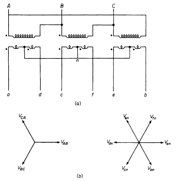 3-to-6-Phase Transformation
