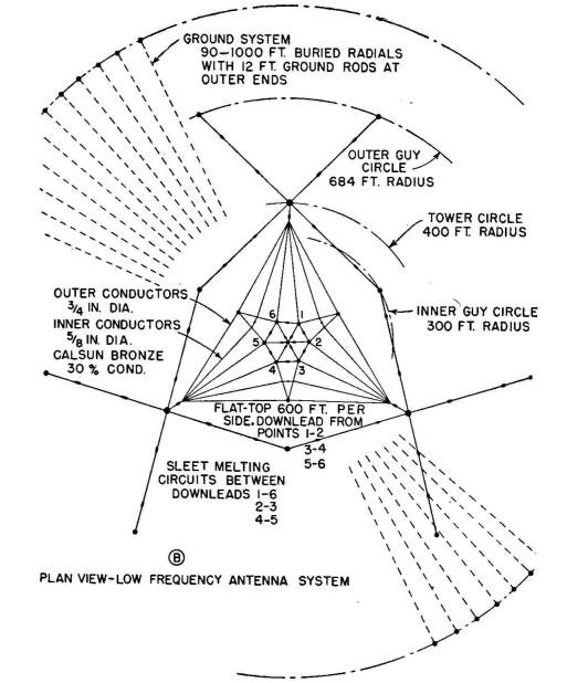 Dish 722k Receiver Wiring Diagram
