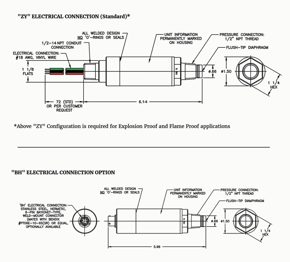 medium resolution of  diaphragm pressure transmitter blueprint image