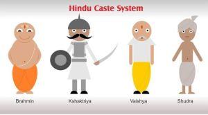 Indian caste system- Brahmin, Kshatriya, Vaishya, Shudra