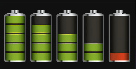 Chronically ill – fatigue – the battery analogy