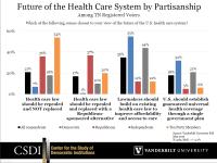 From the May 2016 Vanderbilt Poll