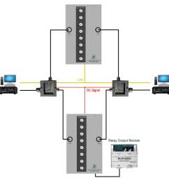 antenna genius tcp ip lan wan antenna switches on network interface device wiring  [ 1300 x 1300 Pixel ]