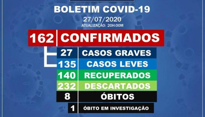 Boletim Covid-19 – 27/07/2020