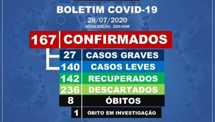 Boletim Covid-19 – 28/07/2020