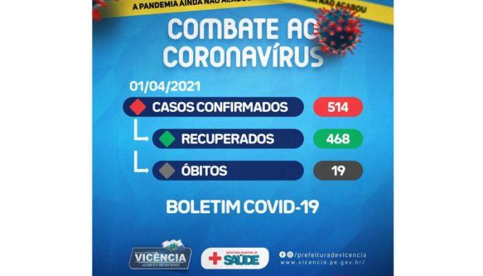 Boletim COVID-19 referente ao dia 01/04/2021