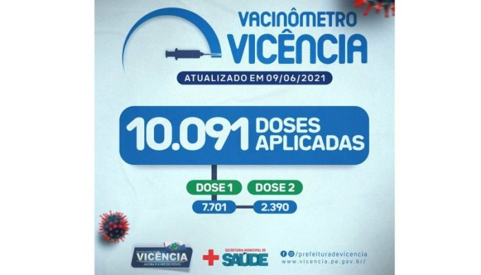 Mais de 10 mil doses já foram aplicadas em Vicência