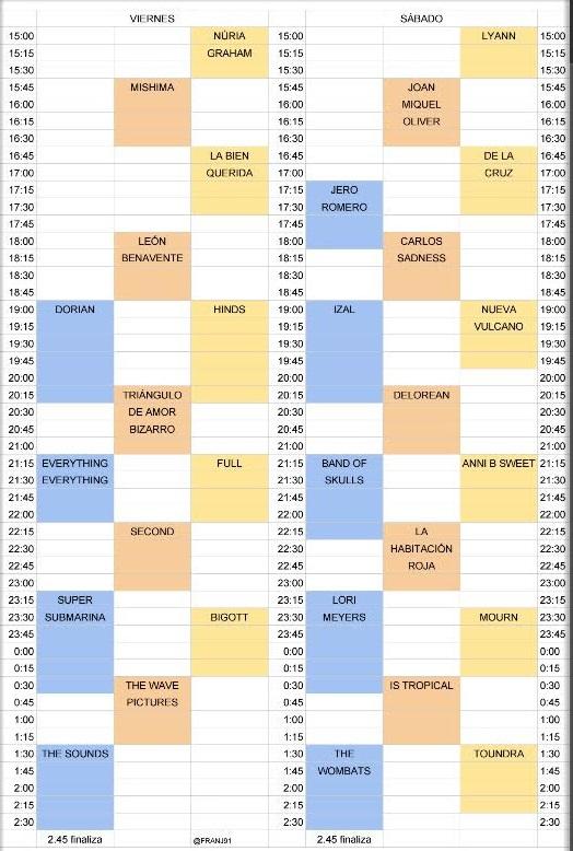 horarios arts