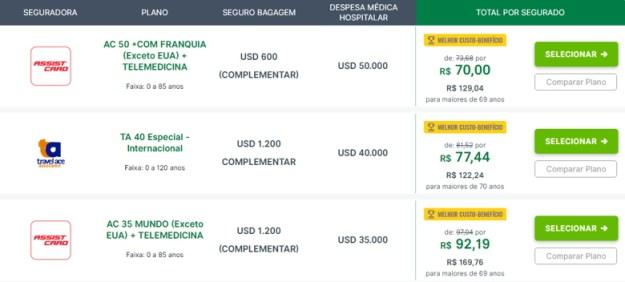 seguro viagem colômbia preço seguros promo