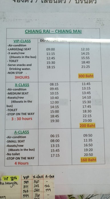 tabela de horarios onibus