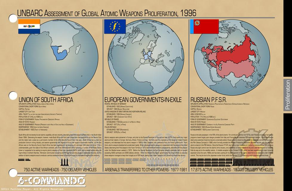 The World of 6-Commando, Part III
