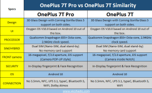 OnePlus 7T vs OnePlus 7T Pro