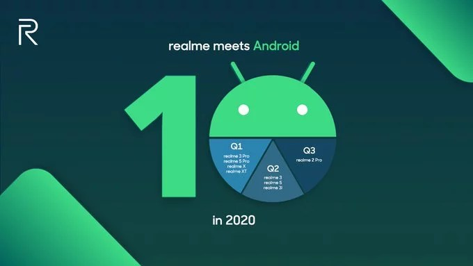 List of Realme mobile Android 10 update list on 2020 scheduled