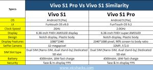 Vivo S1 pro vs Vivo S1 similarity