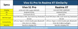 vivo s1 pro vs realme xt similarity