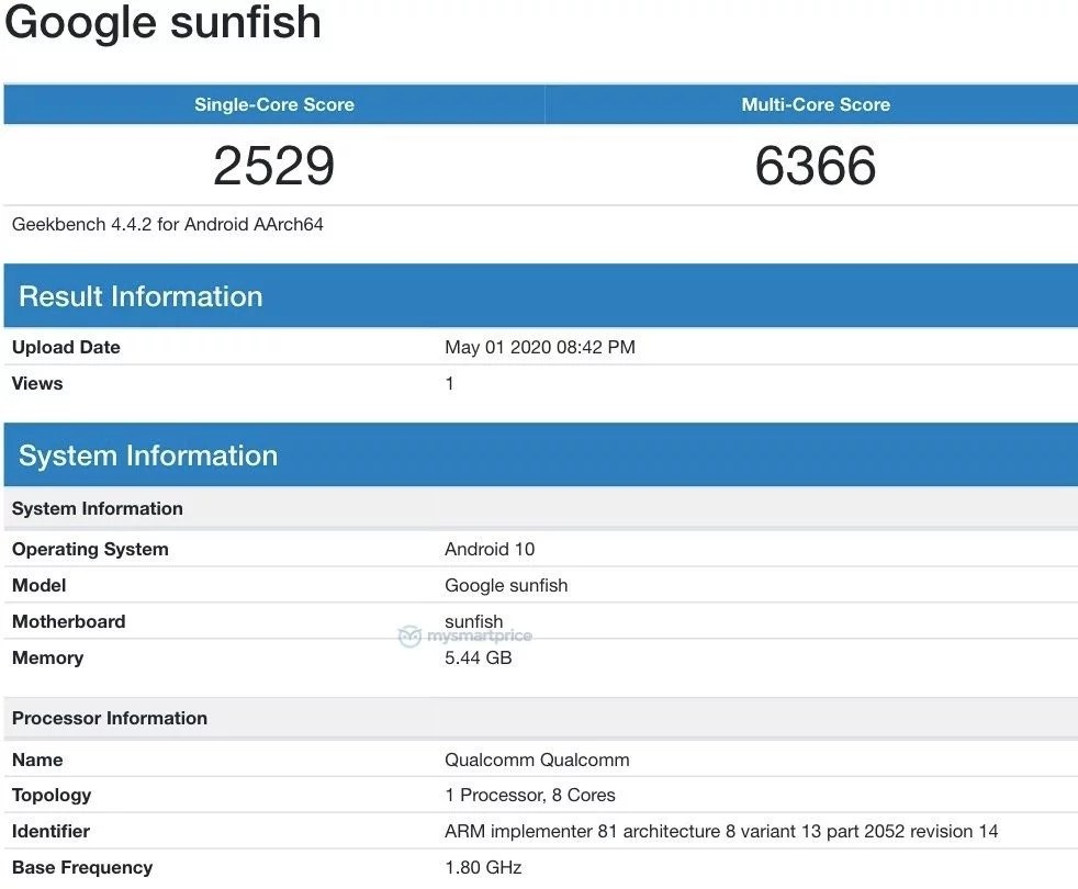 Google Pixel 4A listed on Geekbench database scores 2529 single-core & 6366 multi-core. Google Pixel 4A features 5.81