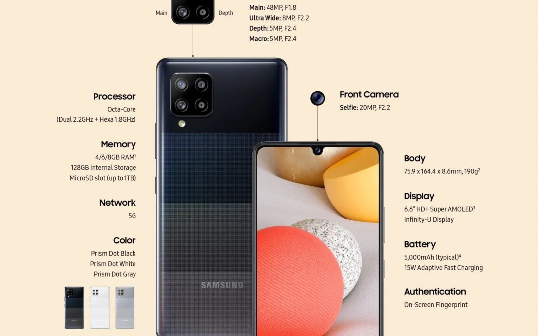 Samsung officially revealed full specifications of the Galaxy A42 5G