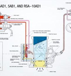 mixture control fuel flow divider [ 1300 x 768 Pixel ]